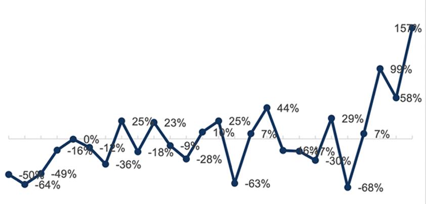 Goldman Sachs: Still no sign of an iPhone 5G super cycle | Philip Elmer‑DeWitt